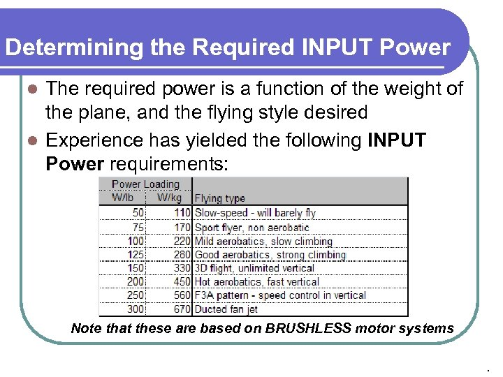 Determining the Required INPUT Power The required power is a function of the weight