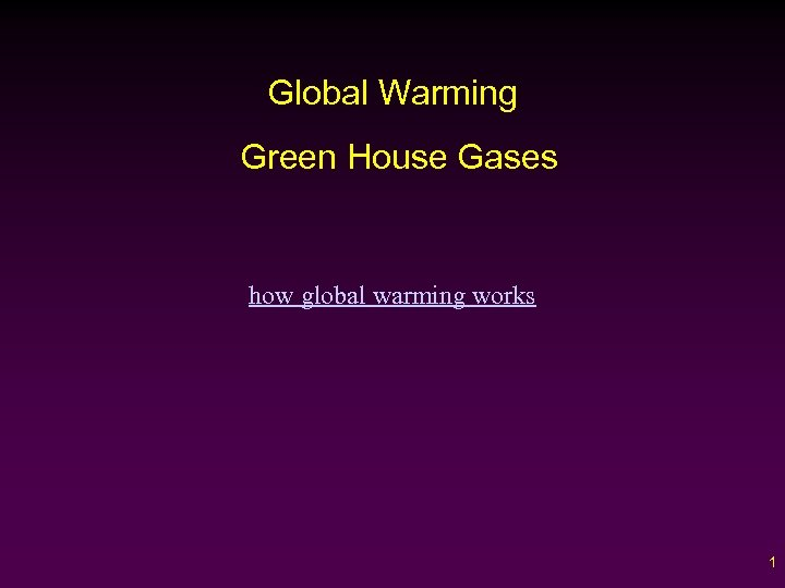 Global Warming Green House Gases how global warming works 1