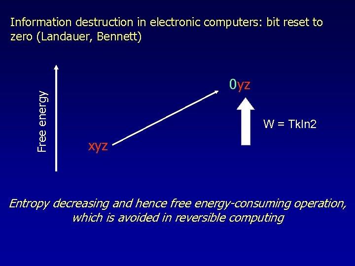 Free energy Information destruction in electronic computers: bit reset to zero (Landauer, Bennett) 0