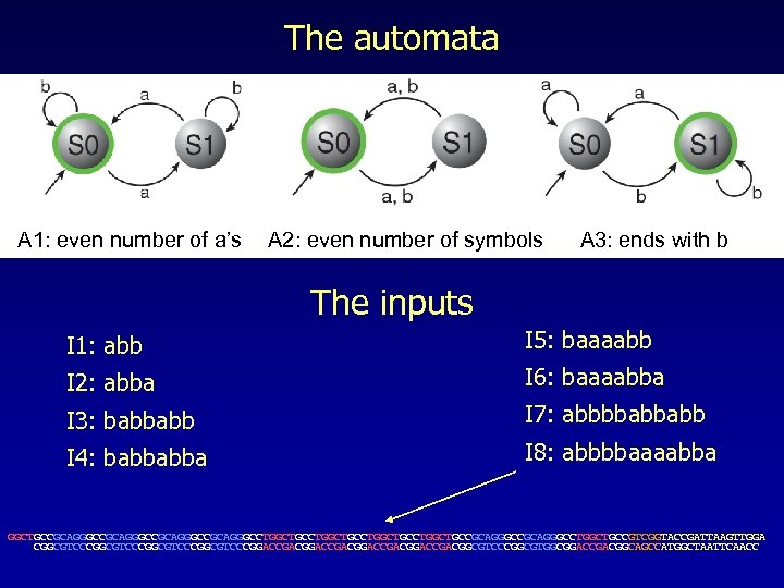 The automata A 1: even number of a's A 2: even number of symbols