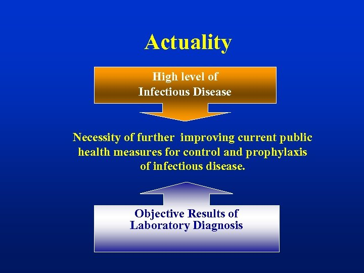 Actuality High level of Infectious Disease Necessity of further improving current public health measures