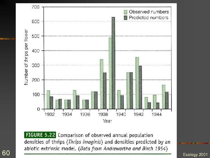 60 Ecology 2001