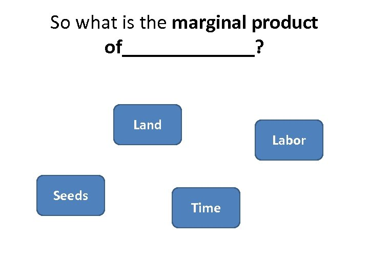 So what is the marginal product of_______? Land Seeds Labor Time
