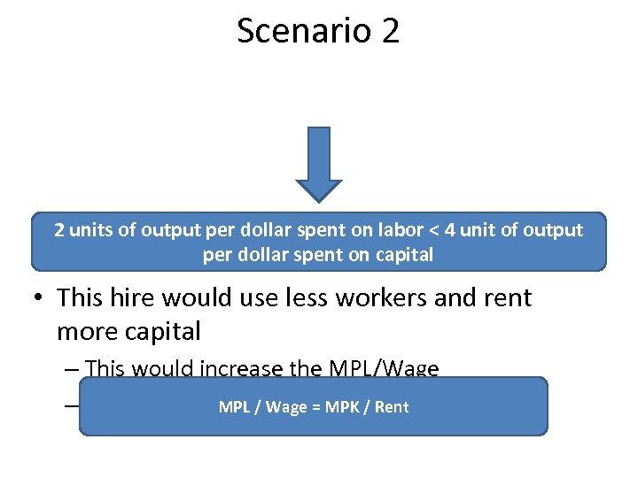 Scenario 2 2 units of output per dollar spent on labor < 4 unit