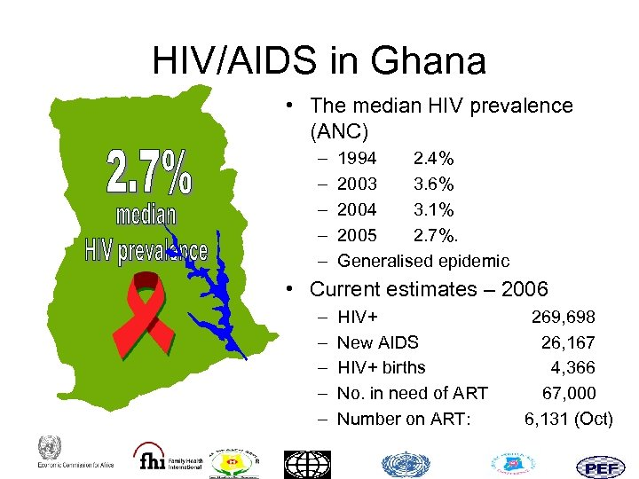 HIV/AIDS in Ghana • The median HIV prevalence (ANC) – – – 1994 2.