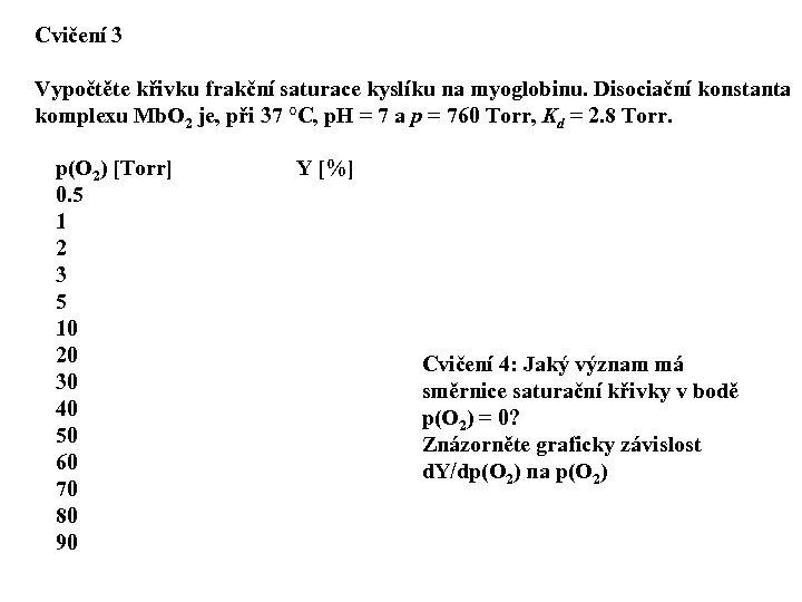 Cvičení 3 Vypočtěte křivku frakční saturace kyslíku na myoglobinu. Disociační konstanta komplexu Mb. O