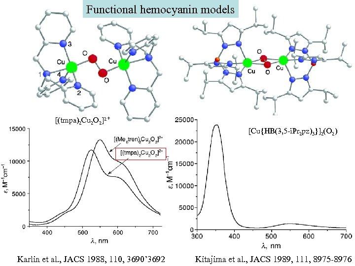 Functional hemocyanin models [(tmpa)2 Cu 2 O 2]2+ [Cu{HB(3, 5 -i. Pr 2 pz)3}]2(O