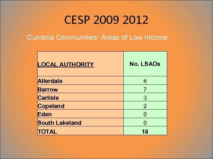 CESP 2009 2012 Cumbria Communities: Areas of Low Income LOCAL AUTHORITY Allerdale Barrow Carlisle