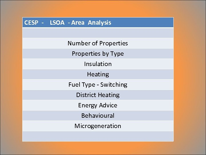 CESP - LSOA - Area Analysis Number of Properties by Type Insulation Heating Fuel