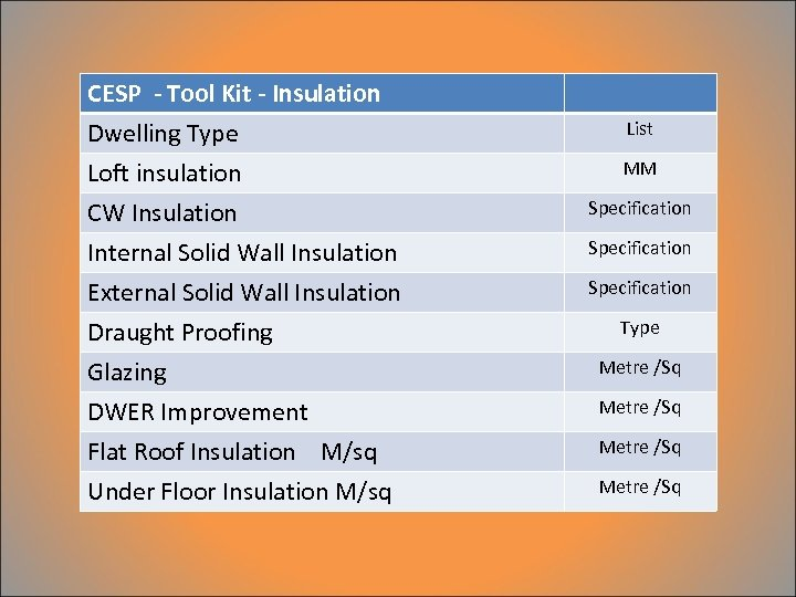 CESP - Tool Kit - Insulation Dwelling Type Loft insulation CW Insulation Internal Solid
