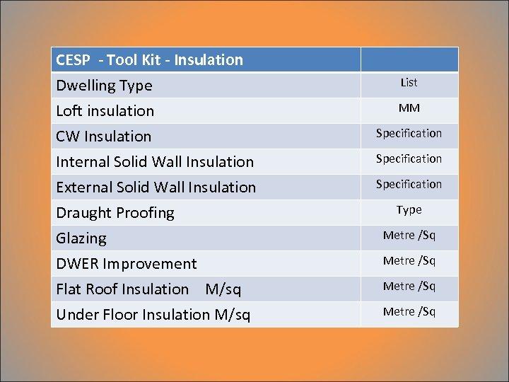 CESP - Tool Kit - Insulation Dwelling Type Loft insulation CW Insulation Internal Solid