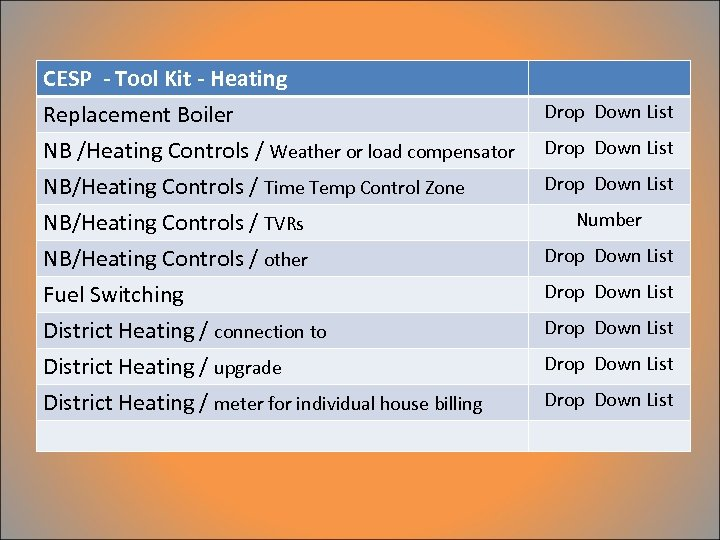 CESP - Tool Kit - Heating Replacement Boiler NB /Heating Controls / Weather or