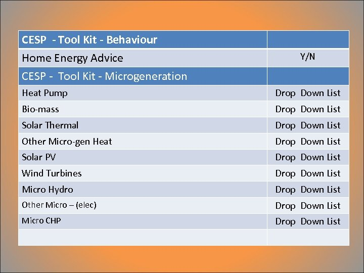 CESP - Tool Kit - Behaviour Home Energy Advice CESP - Tool Kit -