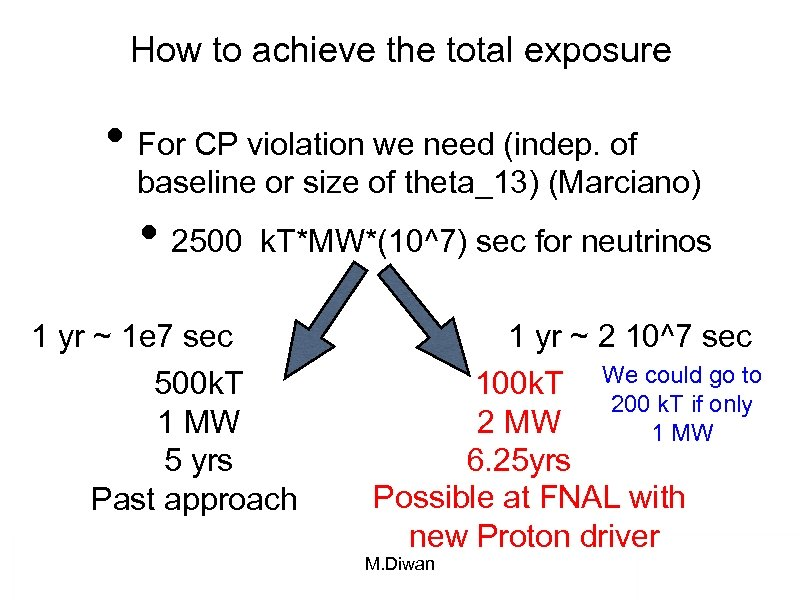 How to achieve the total exposure • For CP violation we need (indep. of