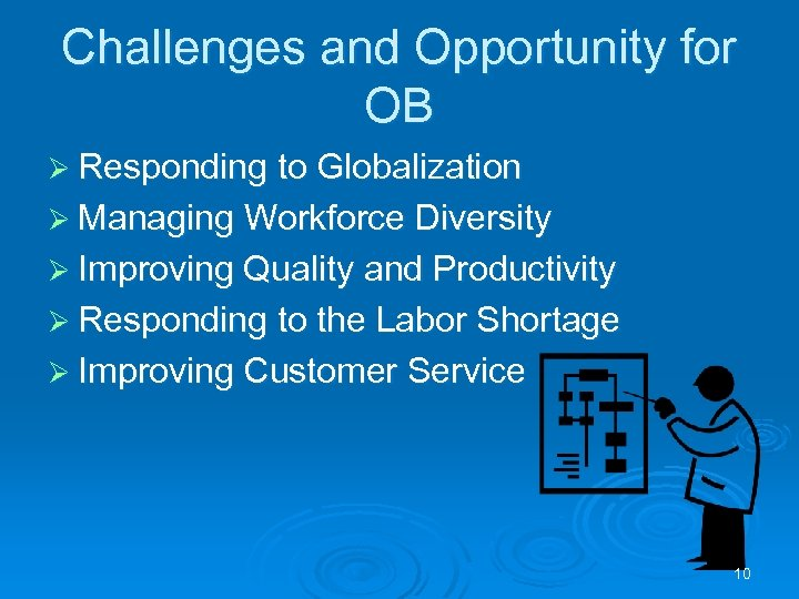 Challenges and Opportunity for OB Ø Responding to Globalization Ø Managing Workforce Diversity Ø