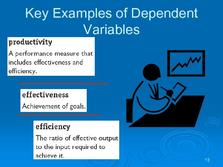 Key Examples of Dependent Variables 13