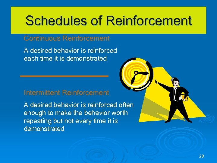 Schedules of Reinforcement Continuous Reinforcement A desired behavior is reinforced each time it is
