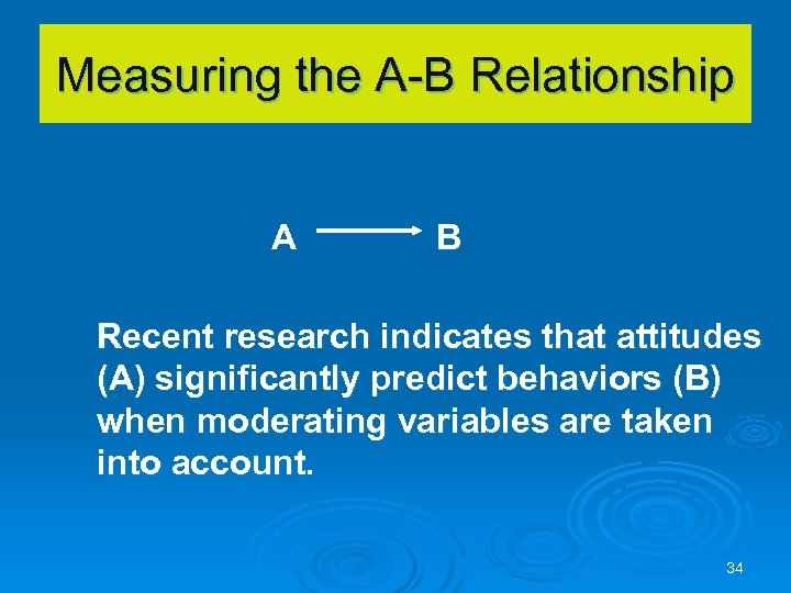 Measuring the A-B Relationship A B Recent research indicates that attitudes (A) significantly predict