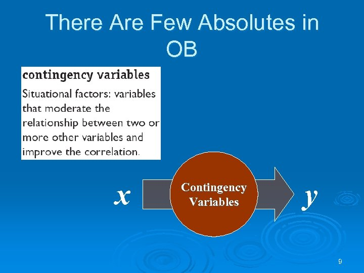 There Are Few Absolutes in OB x Contingency Variables y 9