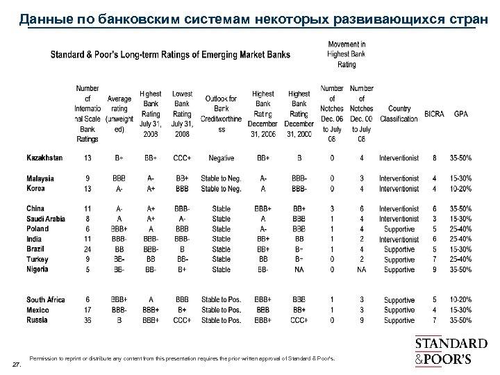 Данные по банковским системам некоторых развивающихся стран 27. Permission to reprint or distribute any