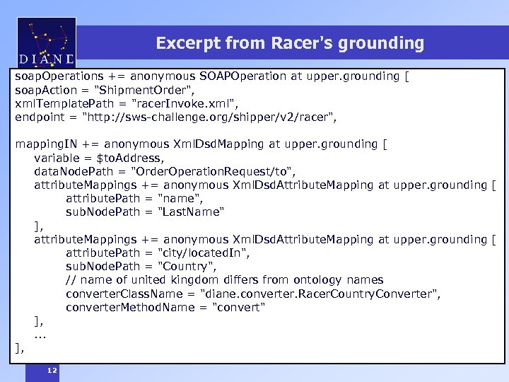 Excerpt from Racer's grounding soap. Operations += anonymous SOAPOperation at upper. grounding [ soap.