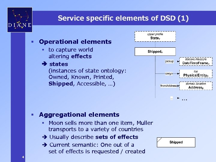 Service specific elements of DSD (1) § Operational elements § to capture world altering