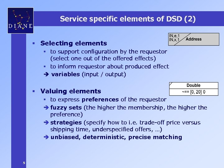 Service specific elements of DSD (2) § Selecting elements § to support configuration by