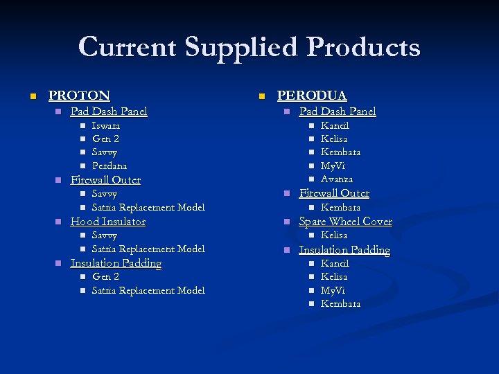 Current Supplied Products n PROTON n Pad Dash Panel n n n n Iswara