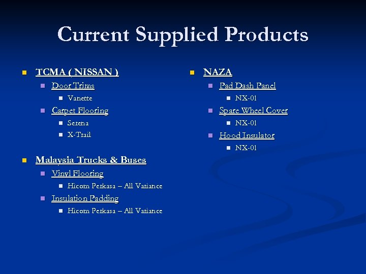 Current Supplied Products n TCMA ( NISSAN ) n Door Trims n n n