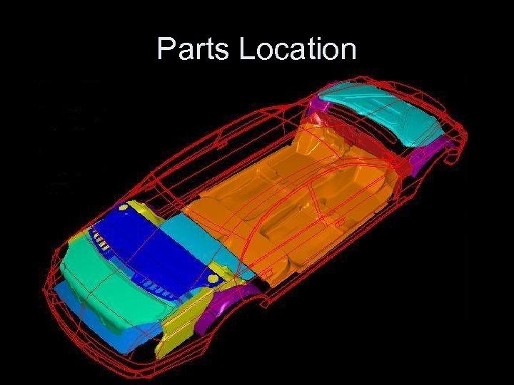 Parts Location