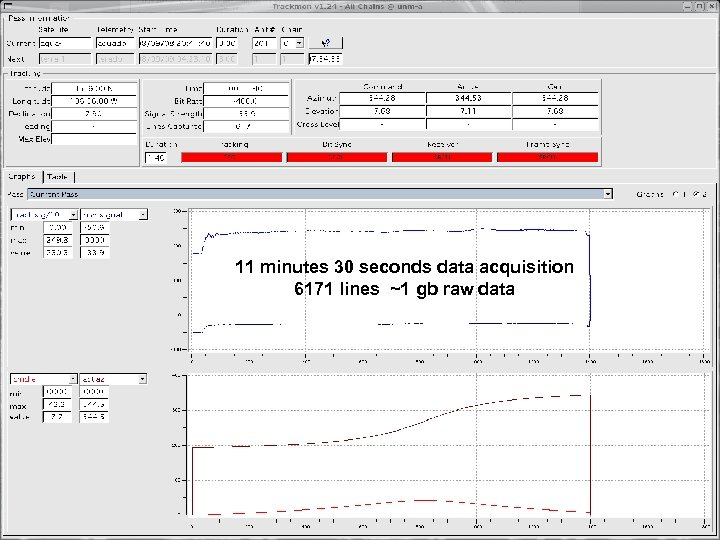 11 minutes 30 seconds data acquisition 6171 lines ~1 gb raw data