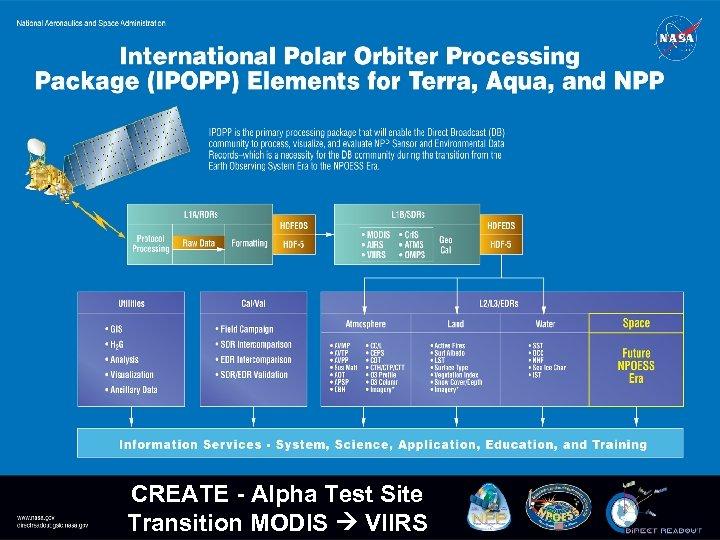 CREATE - Alpha Test Site Transition MODIS VIIRS