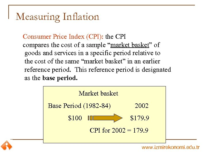 Measuring Inflation Consumer Price Index (CPI): the CPI compares the cost of a sample