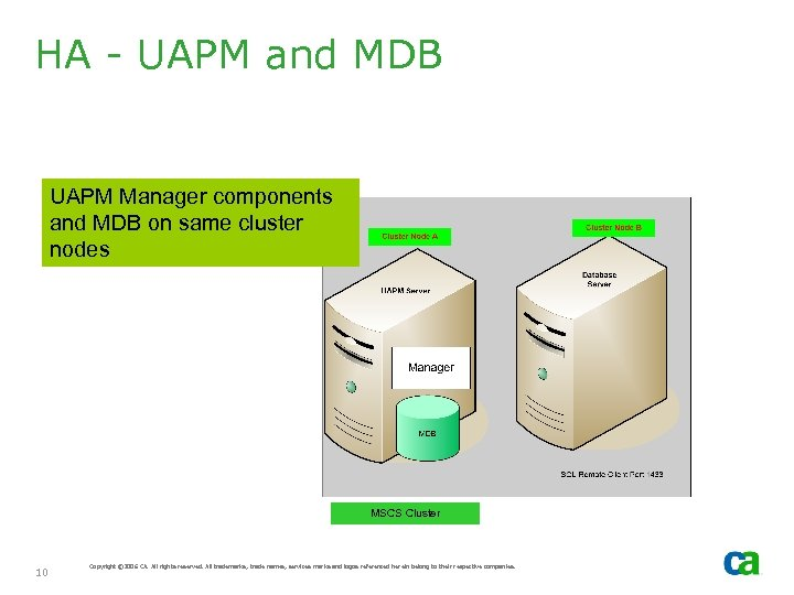HA - UAPM and MDB UAPM Manager components and MDB on same cluster nodes
