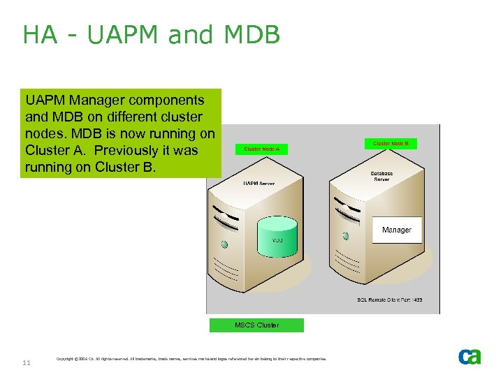 HA - UAPM and MDB UAPM Manager components and MDB on different cluster nodes.