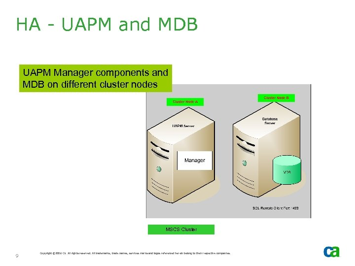 HA - UAPM and MDB UAPM Manager components and MDB on different cluster nodes