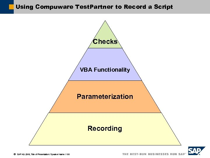 Using Compuware Test. Partner to Record a Script Checks VBA Functionality Parameterization Recording ã