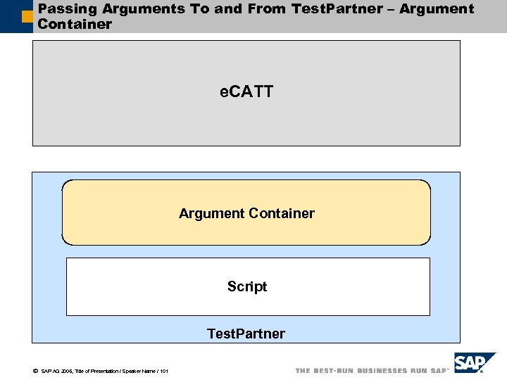 Passing Arguments To and From Test. Partner – Argument Container e. CATT Argument Container