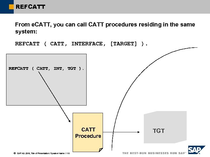 REFCATT From e. CATT, you can call CATT procedures residing in the same system: