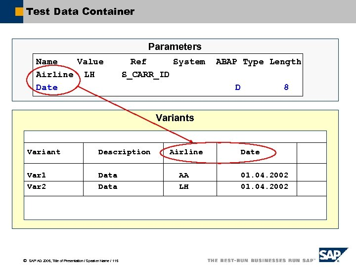 Test Data Container Parameters Name Value Airline LH Date Ref System S_CARR_ID ABAP Type