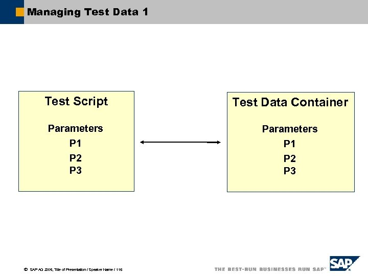 Managing Test Data 1 Test Script Parameters P 1 P 2 P 3 ã
