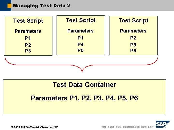Managing Test Data 2 Test Script Parameters P 1 P 2 P 3 Parameters