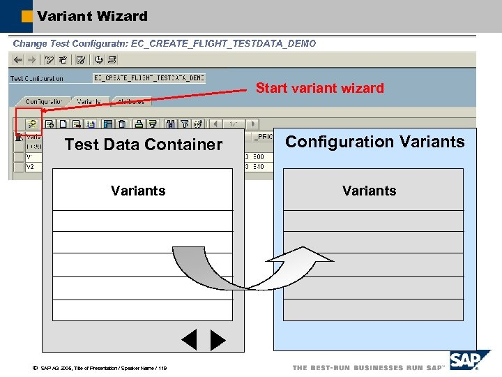 Variant Wizard Start variant wizard Test Data Container Variants ã SAP AG 2005, Title