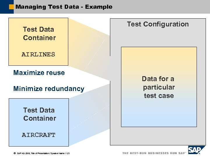 Managing Test Data - Example Test Data Container Test Configuration AIRLINES Maximize reuse Minimize