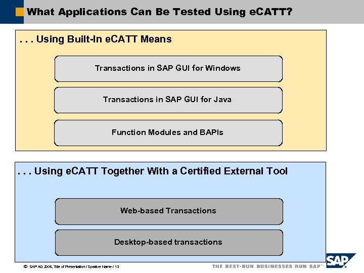 What Applications Can Be Tested Using e. CATT? . . . Using Built-In e.