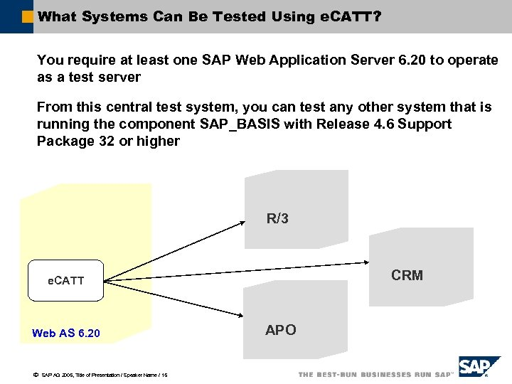 What Systems Can Be Tested Using e. CATT? You require at least one SAP