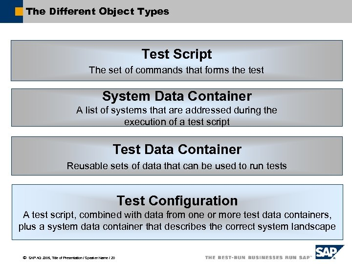 The Different Object Types Test Script The set of commands that forms the test