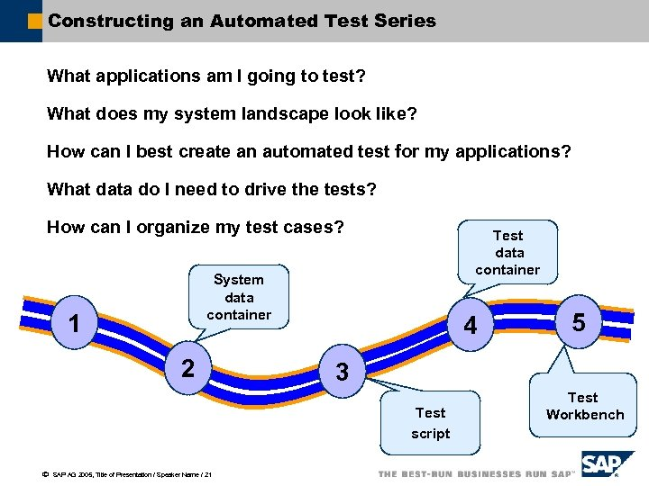 Constructing an Automated Test Series What applications am I going to test? What does