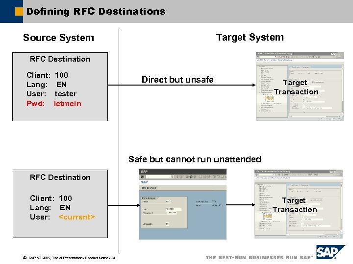 Defining RFC Destinations Target System Source System RFC Destination Client: Lang: User: Pwd: 100