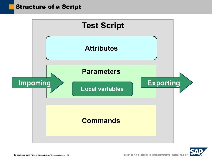 Structure of a Script Test Script Attributes Parameters Importing Local variables Commands ã SAP
